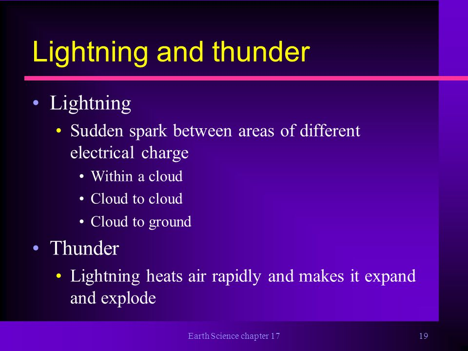 Lightning and thunder Lightning Thunder