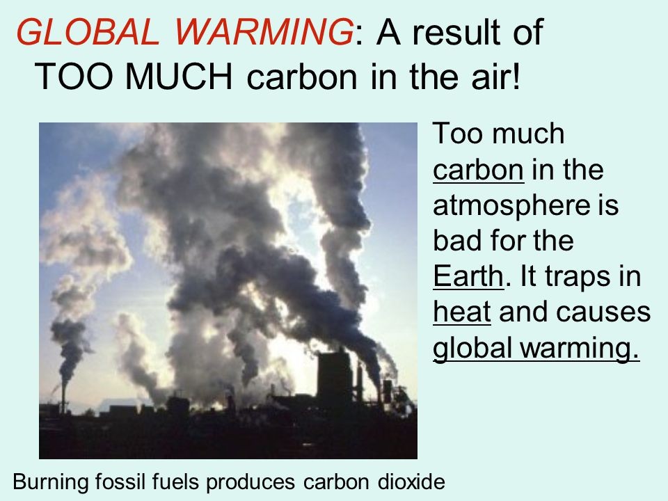 GLOBAL WARMING: A result of TOO MUCH carbon in the air!