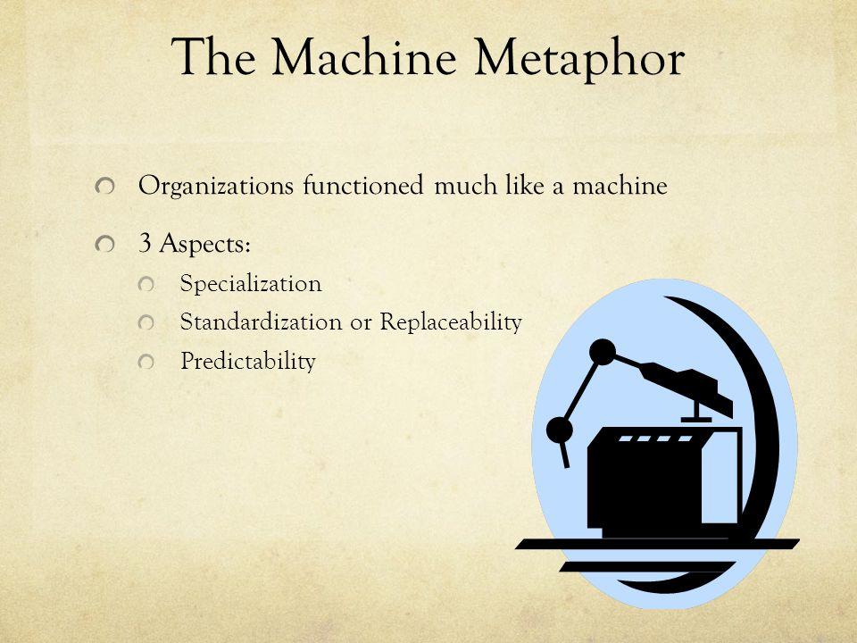 The Machine Metaphor Organizations functioned much like a machine