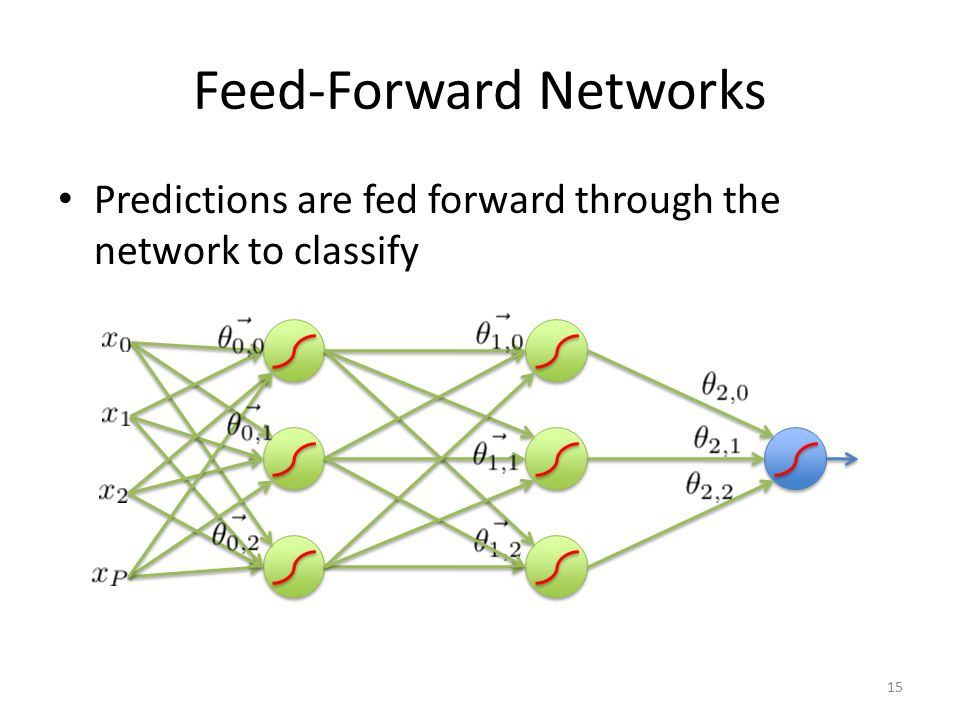 Feed-Forward Networks