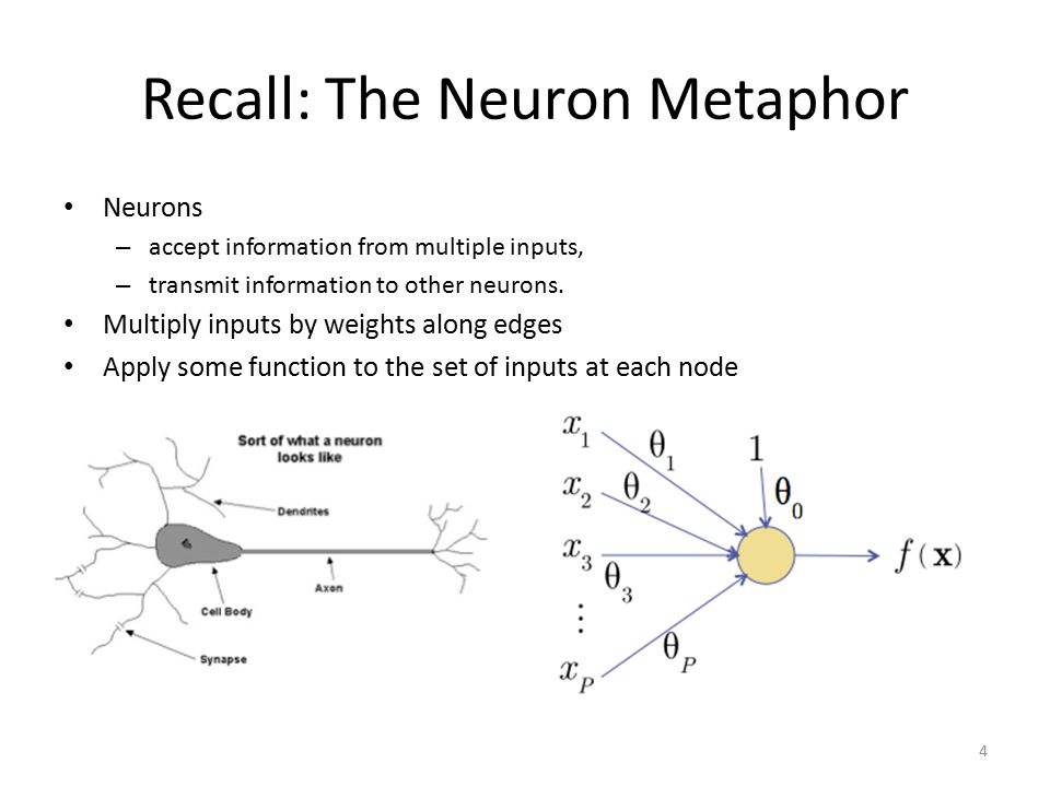 Recall: The Neuron Metaphor