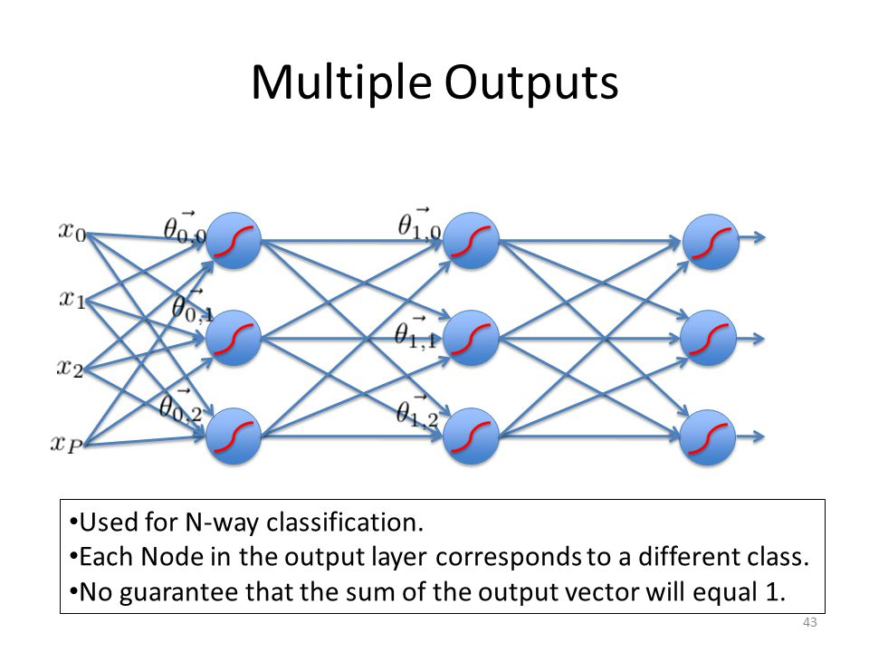 Multiple Outputs Used for N-way classification.