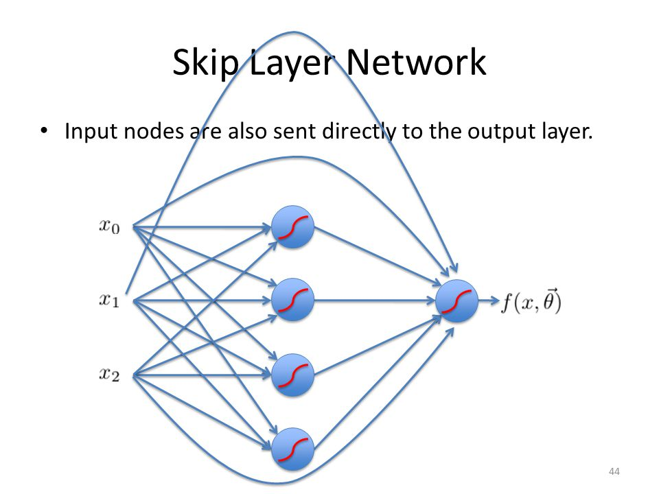 Skip Layer Network Input nodes are also sent directly to the output layer.