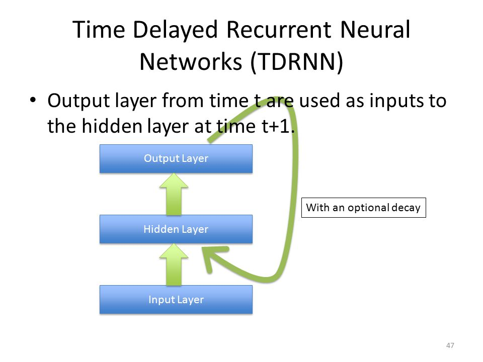 Time Delayed Recurrent Neural Networks (TDRNN)