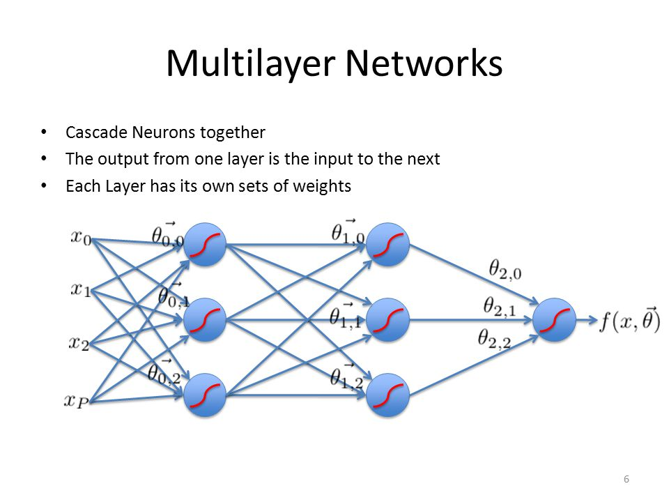 Multilayer Networks Cascade Neurons together