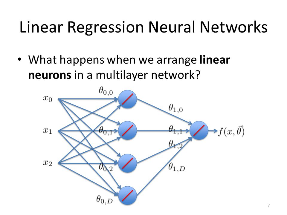 Linear Regression Neural Networks