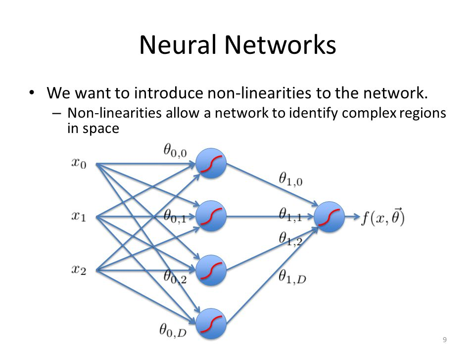Neural Networks We want to introduce non-linearities to the network.