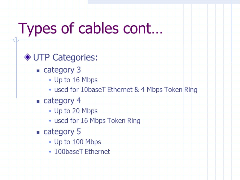 Types of cables cont… UTP Categories: category 3 category 4 category 5