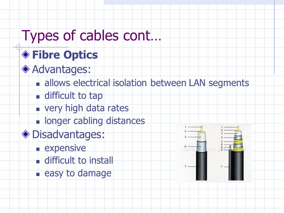 Types of cables cont… Fibre Optics Advantages: Disadvantages: