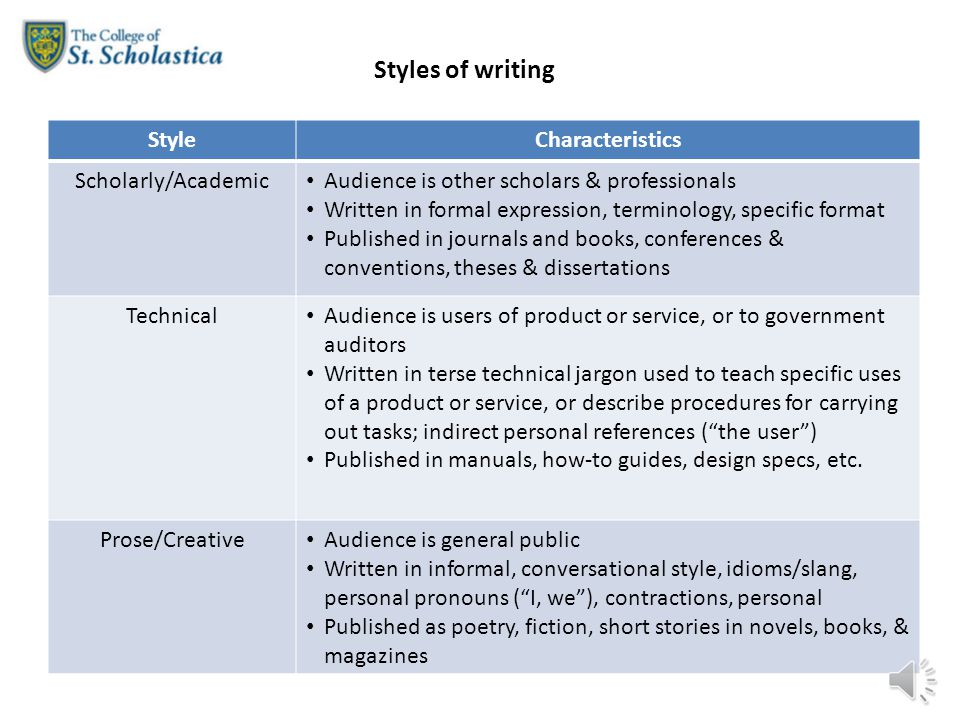 academic writing styles examples of idioms