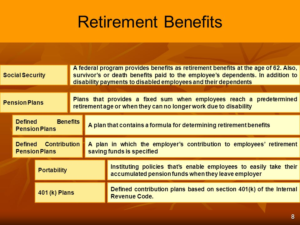 the importance of employee benefits and social security Recipients of social security benefits today are not just retirees – they're disabled workers, spouses and young children of deceased or disabled workers, and the spouses and survivors of.
