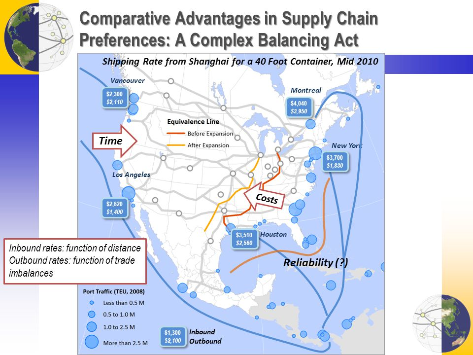 comparative advantage in agricultural products in Comparative advantage: and a wider variety of products to summarize, international trade benefits mostly has an absolute advantage in agricultural production.