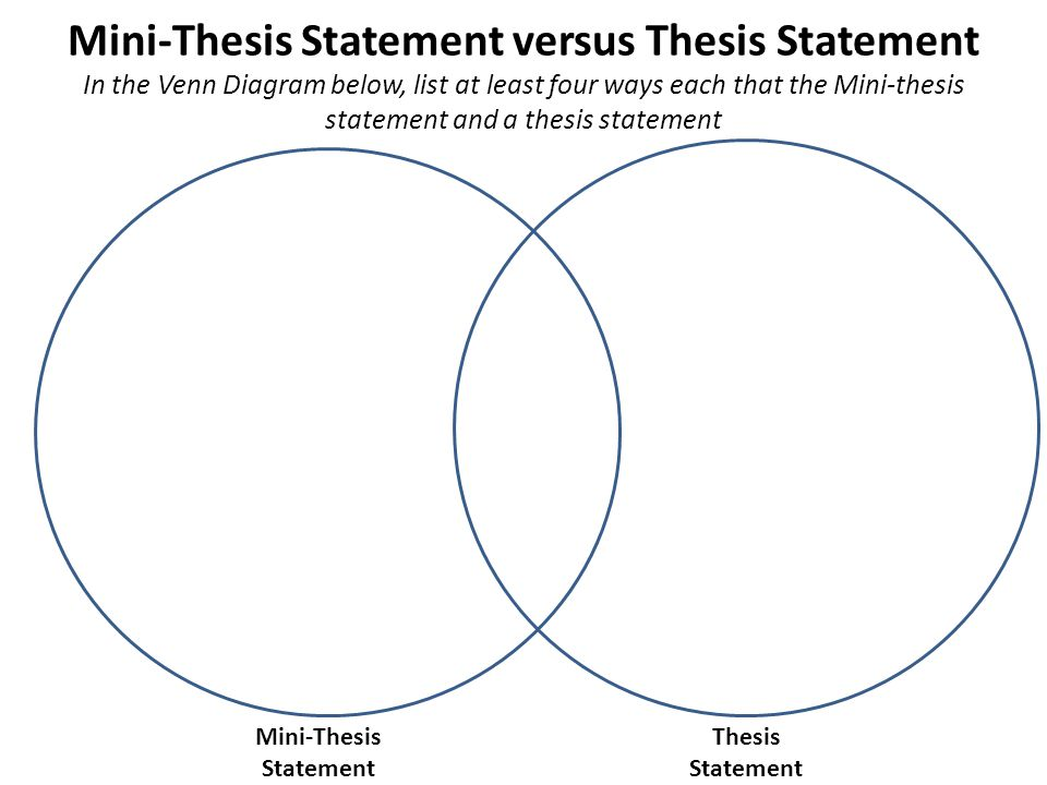 what is a mini thesis statement Write a thesis statement _____7  you may use statements or questions as in  the examples below  like a mini-thesis for a body paragraph.
