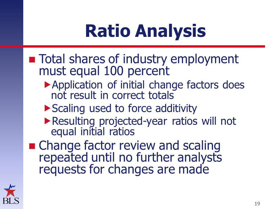 Ratio Analysis Example results for Residential Building Construction