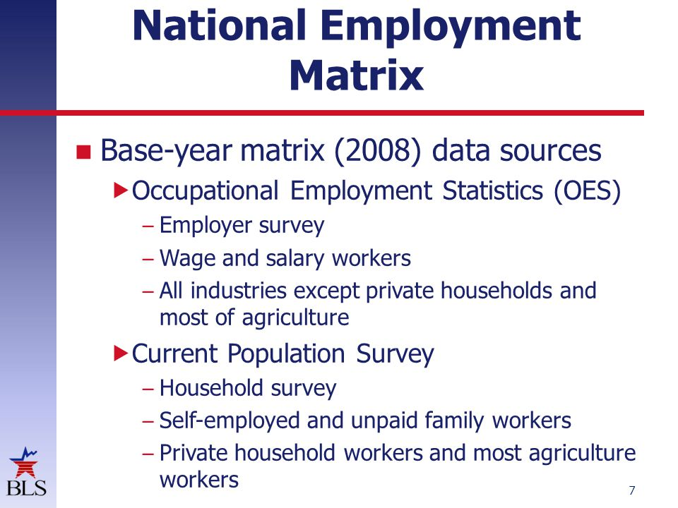 Occupational Employment Statistics (OES) survey
