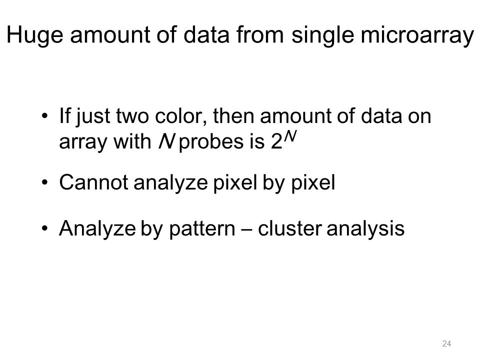 Huge amount of data from single microarray