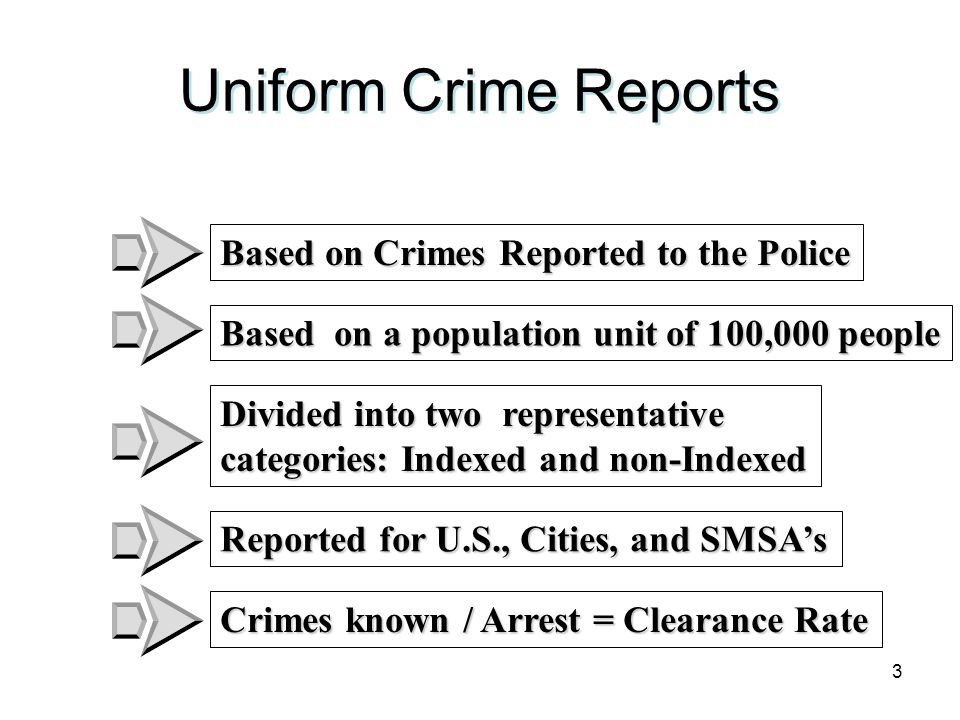 the uniform crime reporting system Definition of uniform crime report in the legal dictionary - by free online english  dictionary and encyclopedia  what does uniform crime report mean in law   cost accounting and reporting system uniform country residential report.