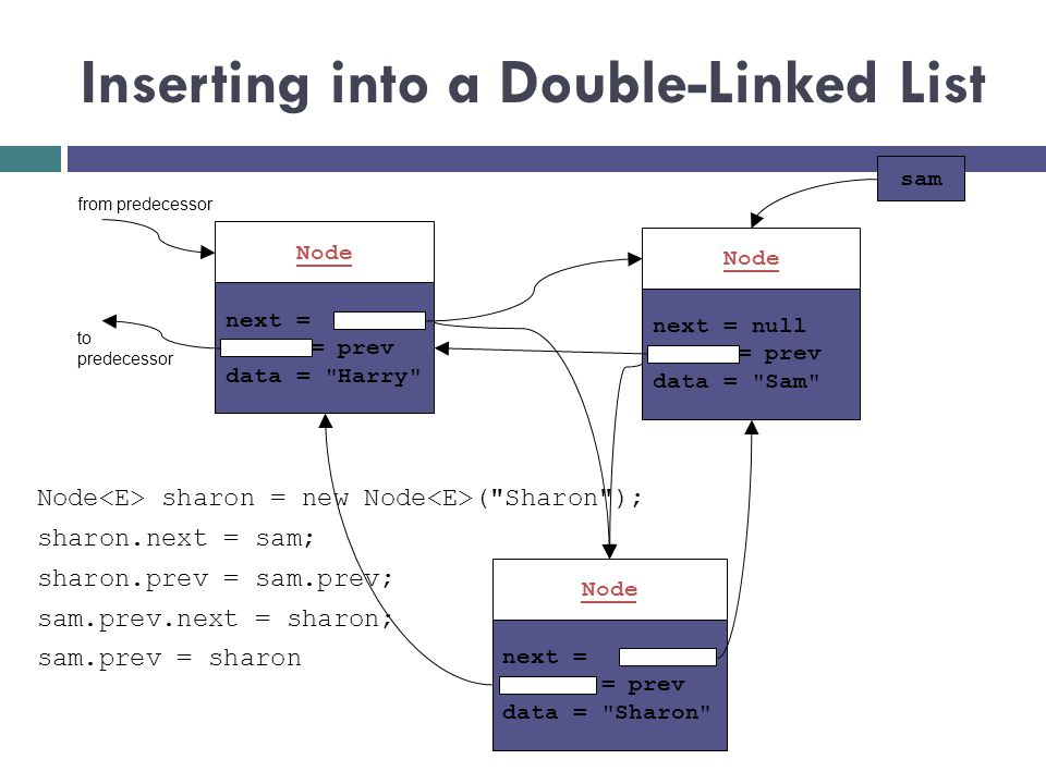 Inserting into a Double-Linked List