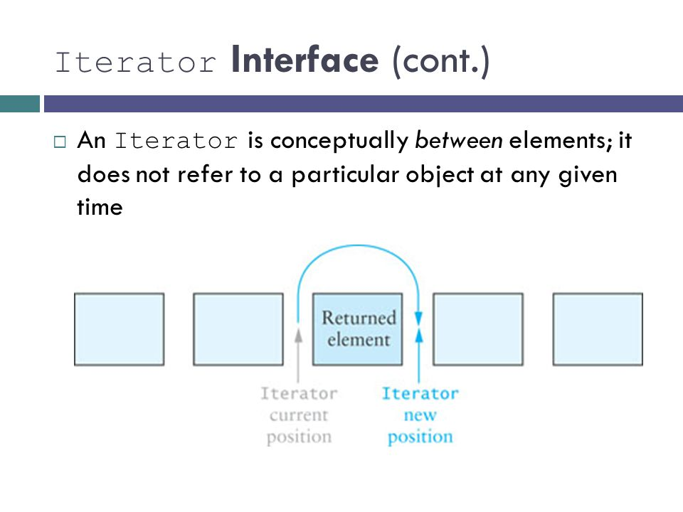 Iterator Interface (cont.)