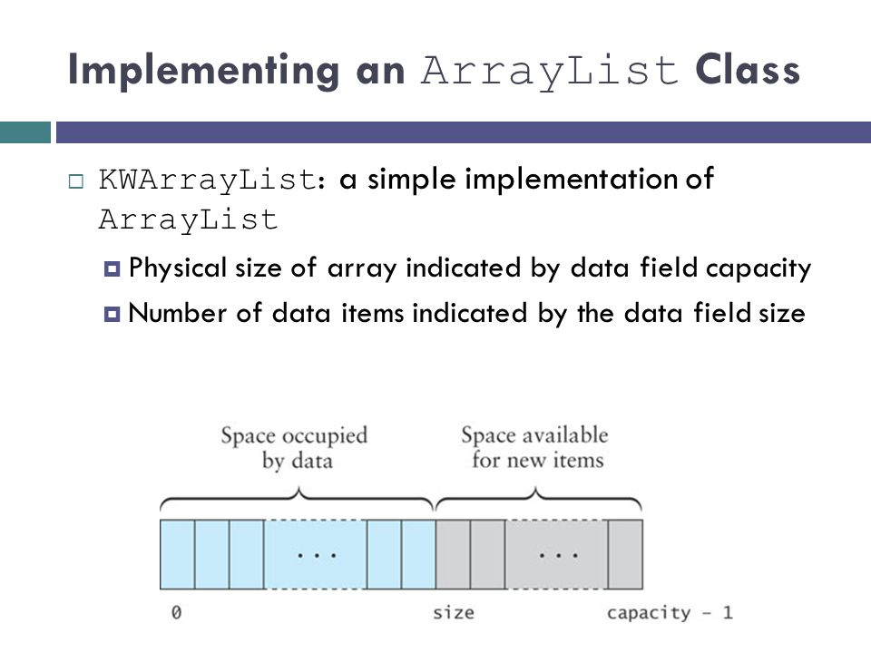 Implementing an ArrayList Class