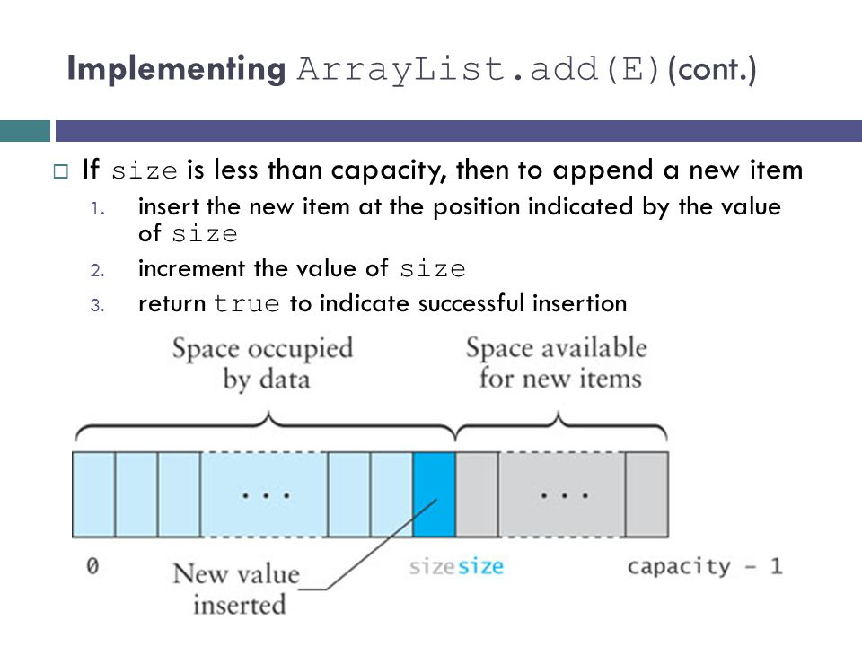 Implementing ArrayList.add(E)(cont.)