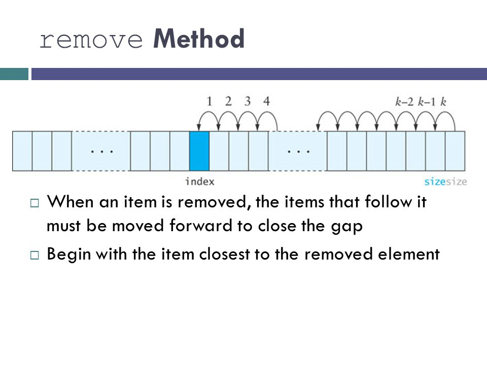 remove Method When an item is removed, the items that follow it must be moved forward to close the gap.