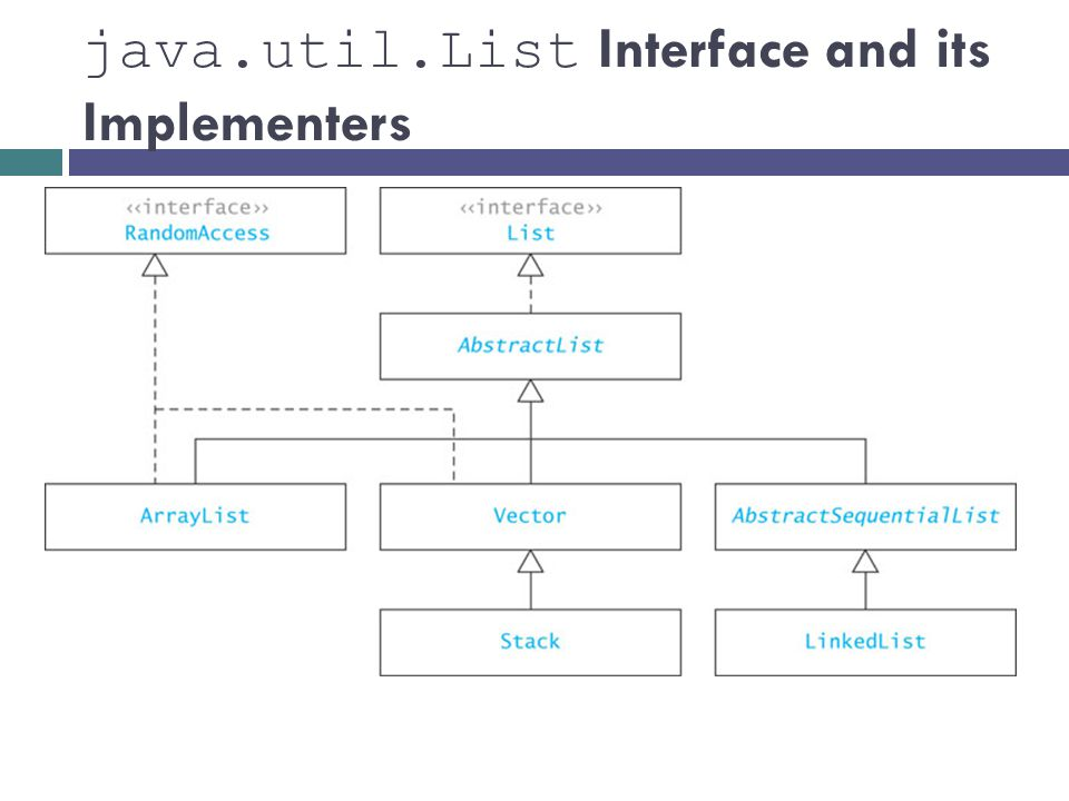 java.util.List Interface and its Implementers