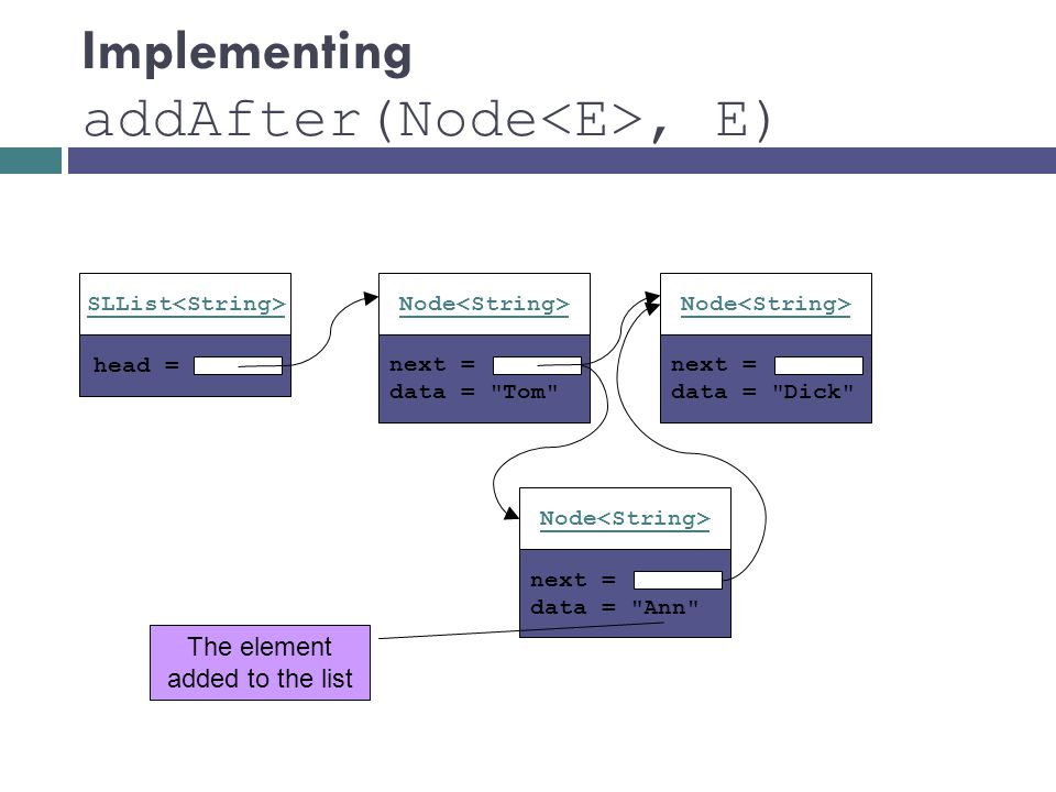 Implementing addAfter(Node<E>, E)