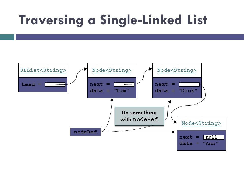 Traversing a Single-Linked List