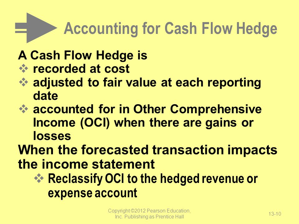 a fair value and hedge activities Examples illustrating application of fasb statement no 138 hedging activities an example of a fair value hedge of the libor swap rate is provided below.