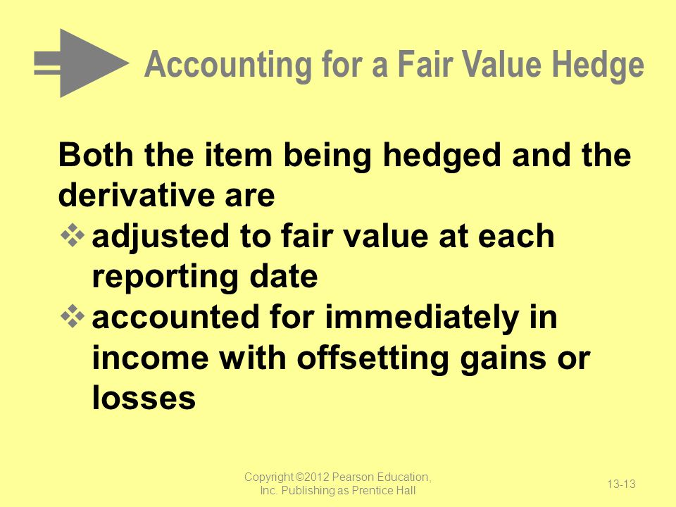 a fair value and hedge activities And a new required disclosure will provide investors with more information about basis adjustments in fair value hedges the standard aims to eliminate administrative difficulties for preparers with simplifications related to assessments of hedge effectiveness, and it will more closely align gaap with hedge accounting performed under ifrs.