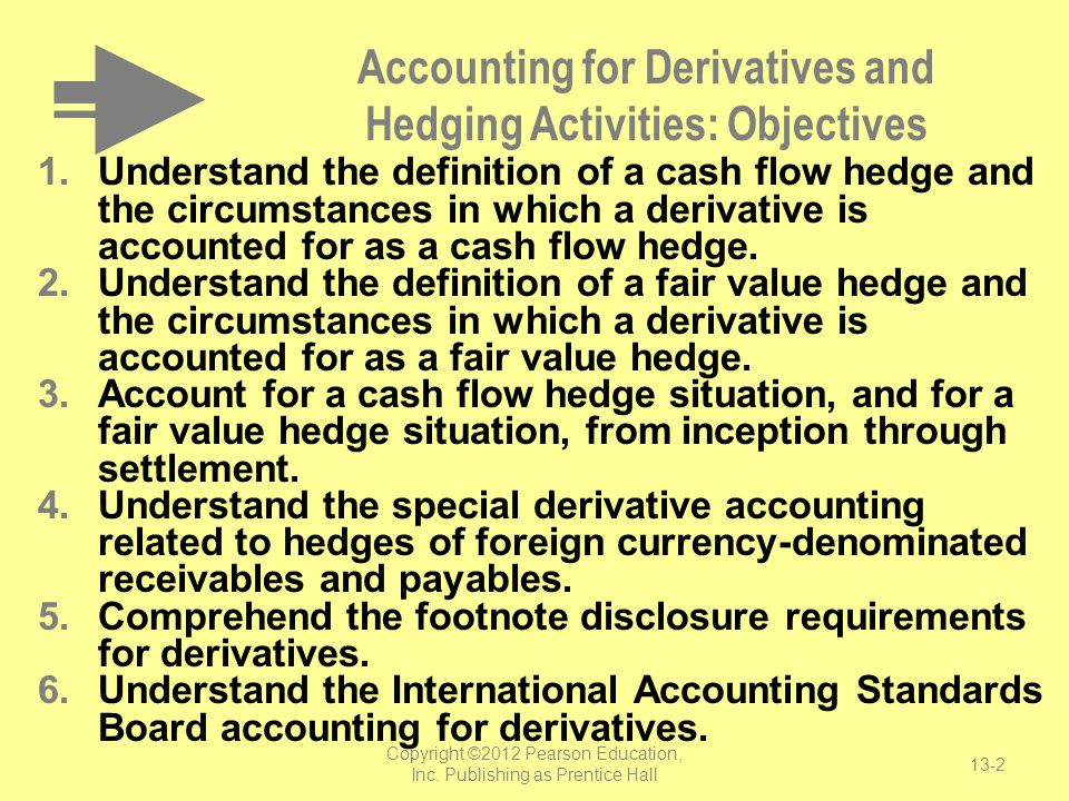 """acounting for derivatives Hedge effectiveness testing – using regression analysis posted on october 1, 2002 by ira  """"the 80/125 problem,"""" derivatives strategy,."""