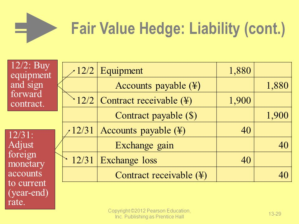 a fair value and hedge activities Fair value accounting and managers' hedging decisions   firms actually stopped derivative activities after the  when managers choose to hedge and fair value.