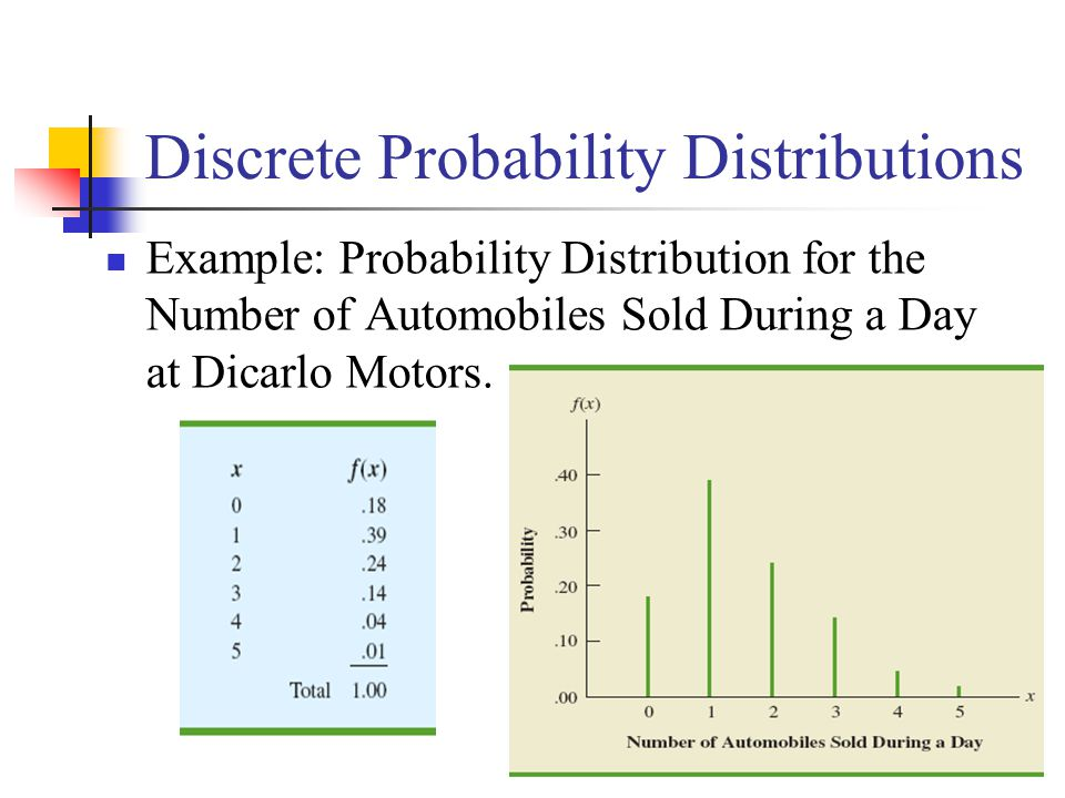 tutorial on discrete probability distributions A probability distribution is a special kind of distribution and joe schmuller demonstrates how very easy it is to assign a probability to a coin toss or rolling of a die probabilty distributions assigns a probability to every possible outcome of an experiment joe reminds you to think of each possible outcome as the value of a random variable.
