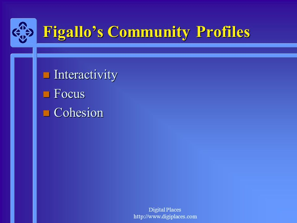 Figallo's Community Profiles