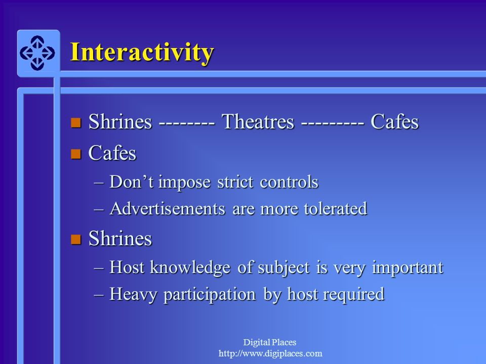 Interactivity Shrines -------- Theatres --------- Cafes Cafes Shrines
