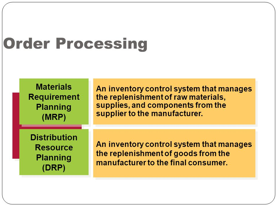 Order Processing Materials Requirement Planning (MRP) Distribution