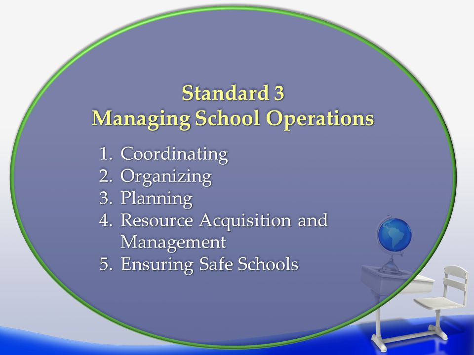 Managing School Operations