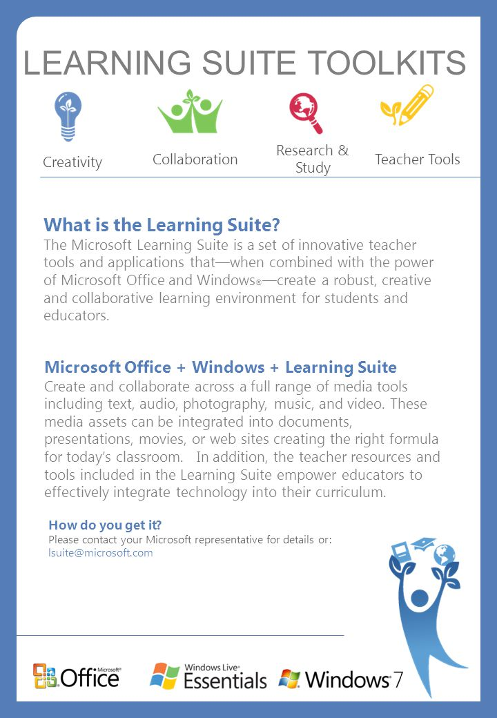 Collaborative Classroom Curriculum Reviews ~ Microsoft learning suite ppt download
