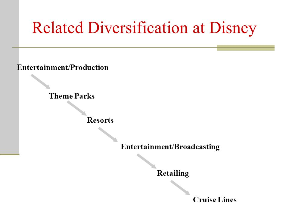 Related linked diversification strategy