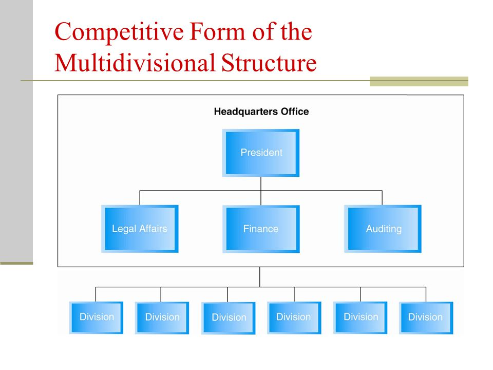 organizational structure and competitive advantage Competitive advantage is created by using resources and capabilities to achieve either a lower cost structure or a differentiated product a firm positions itself in its industry through its choice of low cost or differentiation.