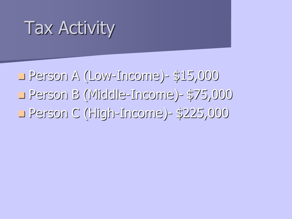Tax Activity Person A (Low-Income)- $15,000
