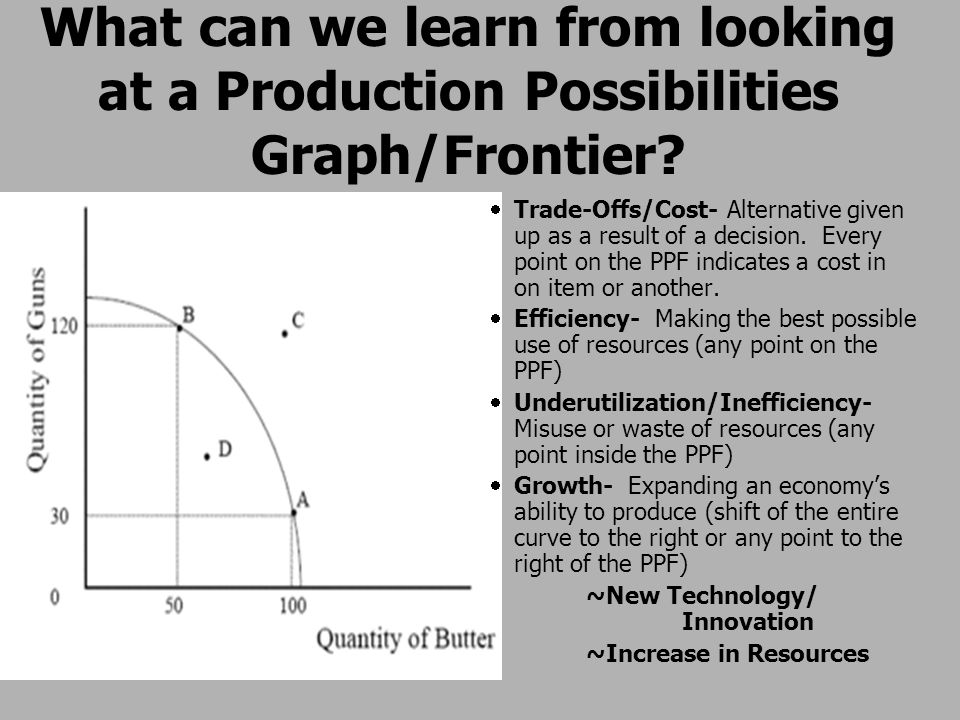 What can we learn from looking at a Production Possibilities Graph/Frontier
