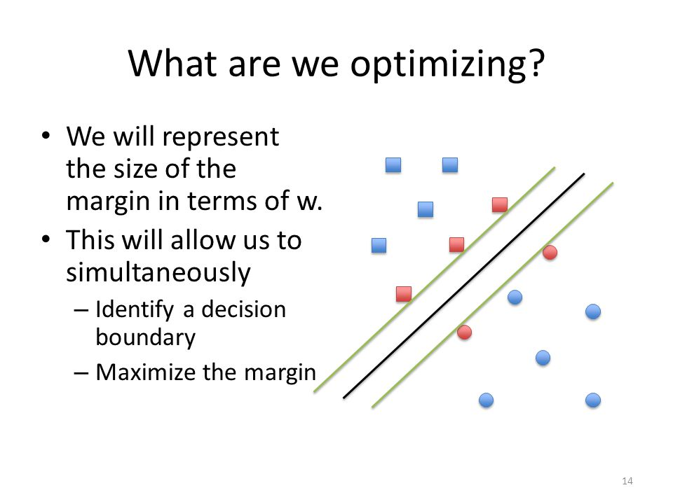 What are we optimizing We will represent the size of the margin in terms of w. This will allow us to simultaneously.