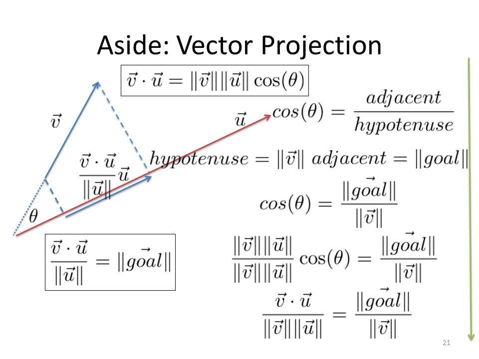 Aside: Vector Projection