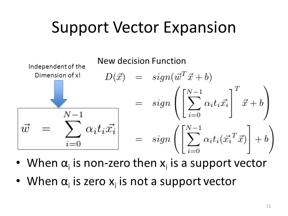 Support Vector Expansion