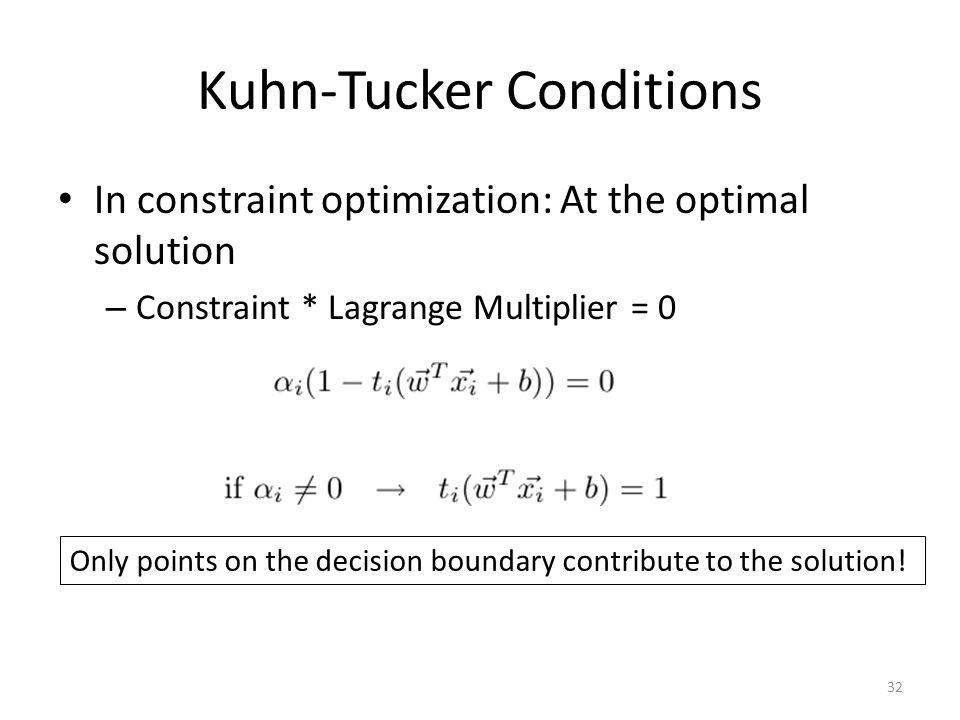 Kuhn-Tucker Conditions