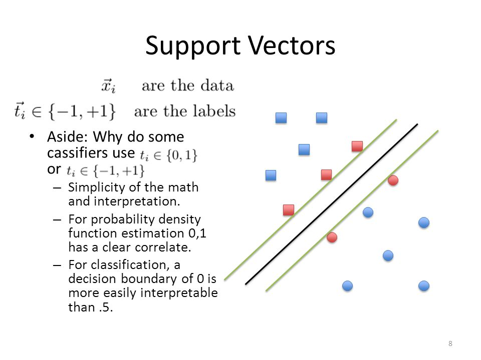 Support Vectors Aside: Why do some cassifiers use or