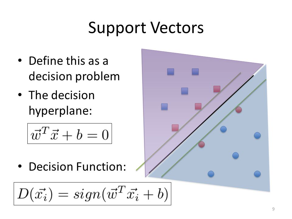 Support Vectors Define this as a decision problem