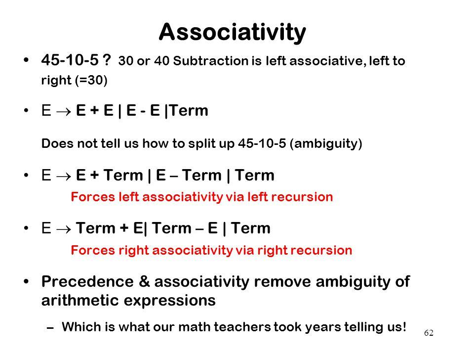 how to make a grammar right associative